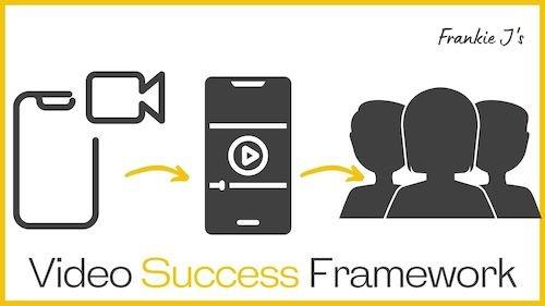 Video Success Framework