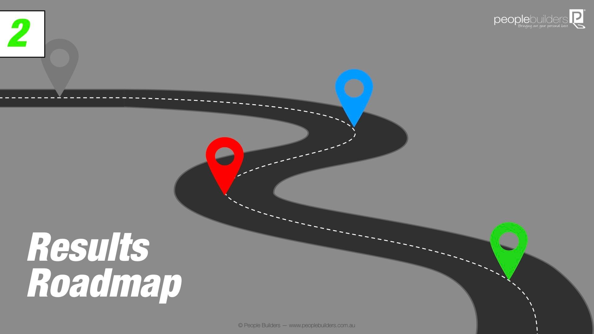Results Roadmap