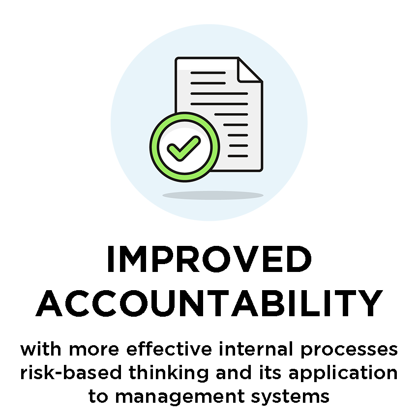 ISO Online Training - Improved Accountability
