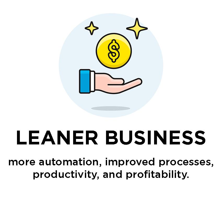 ISO Online Training - Leaner Business
