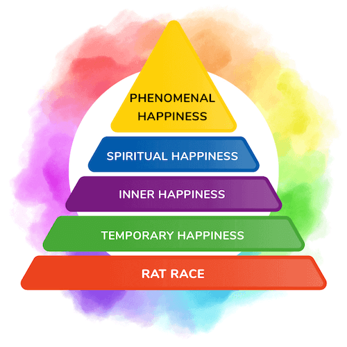 Happiness Mountain
