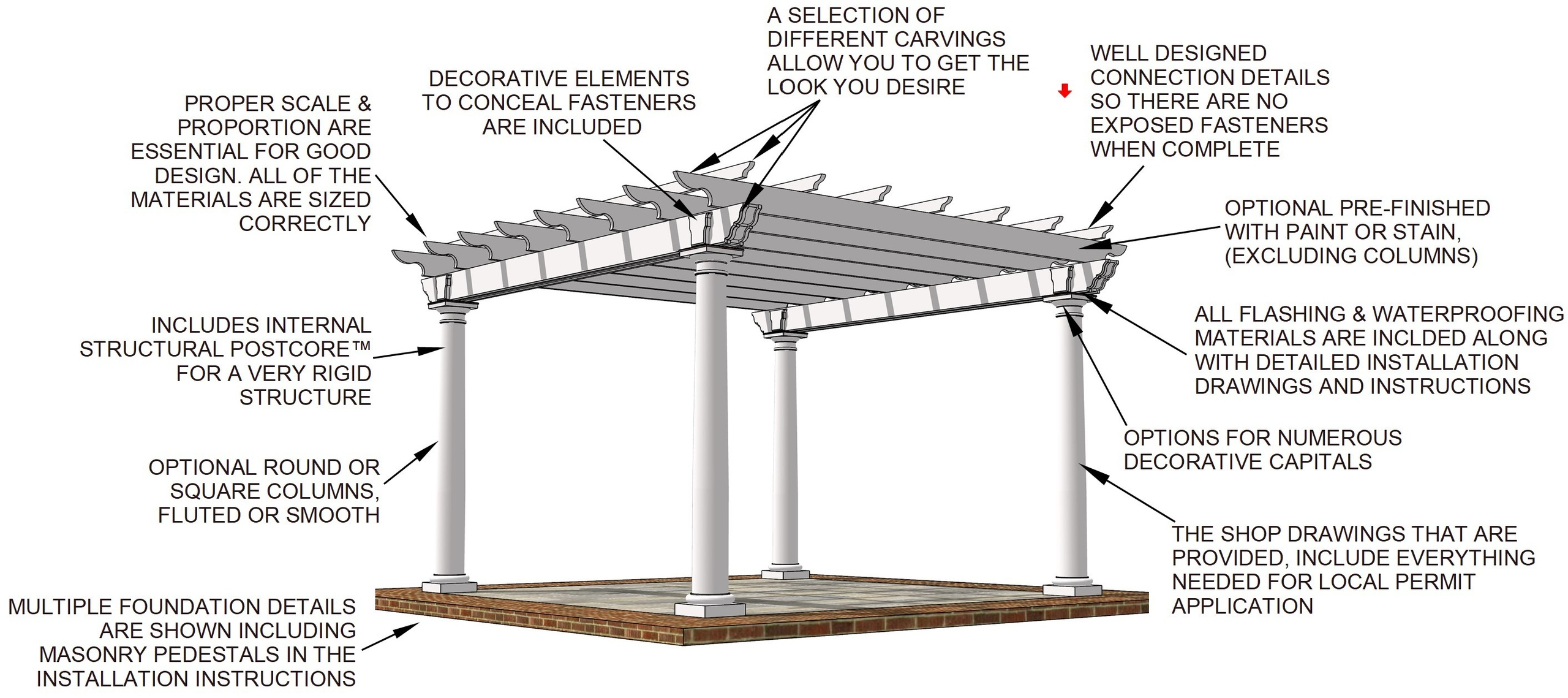 Pergola kit features with round columns on a patio