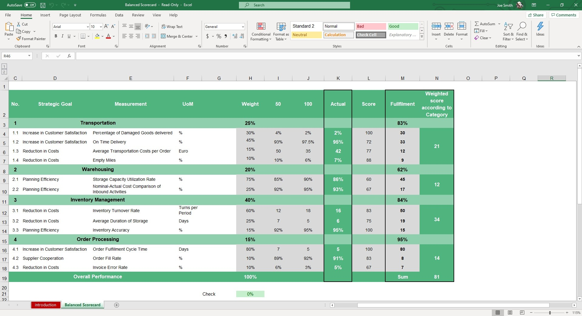 In the Balanced Scorecard sheet you can input your company goals, weight, fulfill and score to determine overall performance.