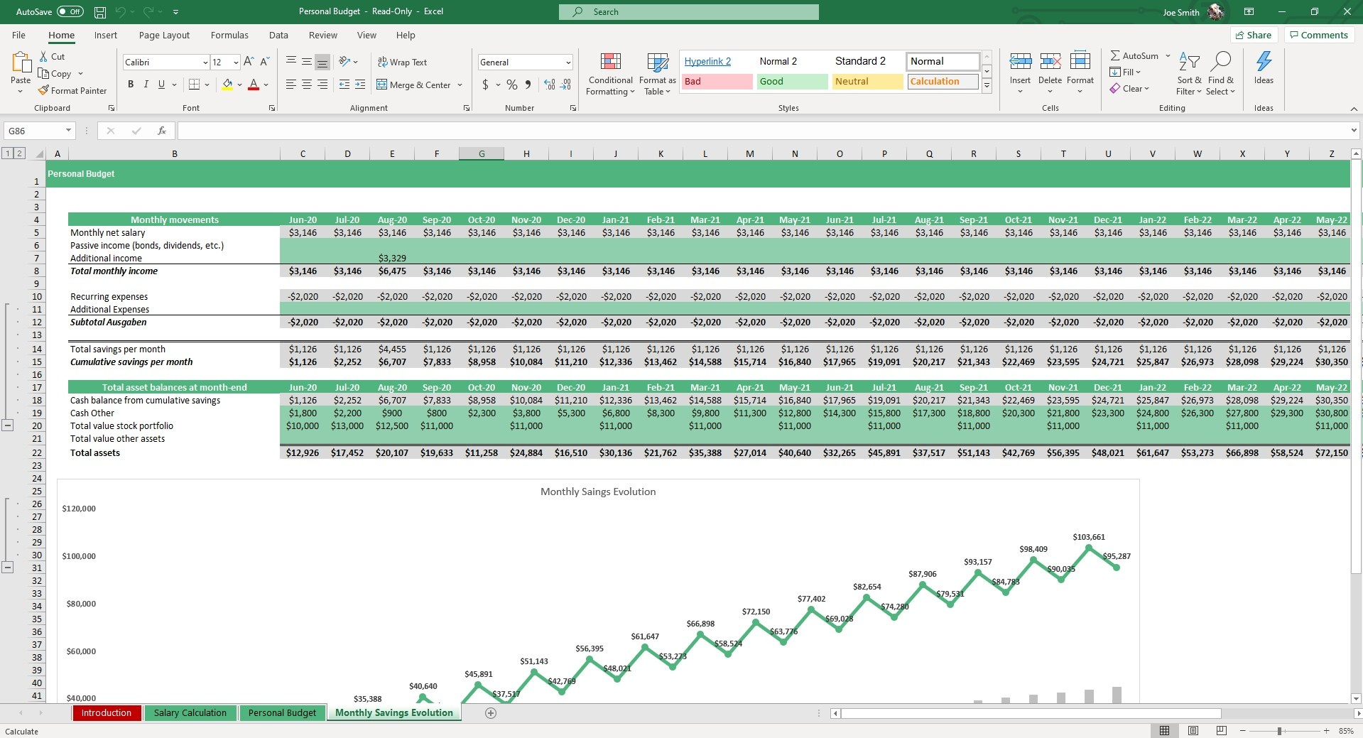 The Monthly Savings Evolution sheet tracks how your savings compound over time through the table and the dynamic plot chart.