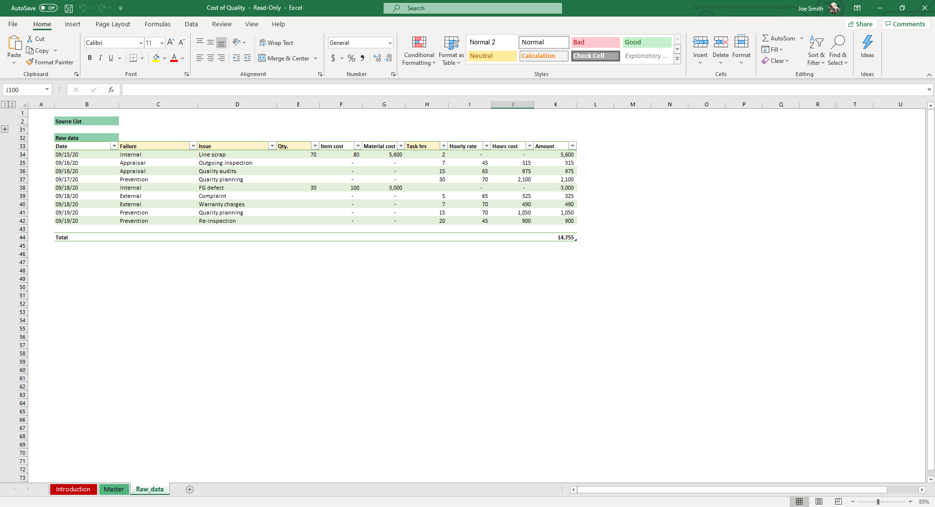 Insert Failures, Issues and production data into the Raw Data sheet.