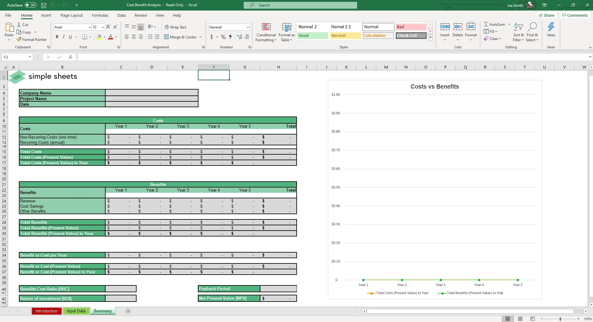 Our Summary sheet is completely automated and records your costs vs benefits data on a chart.