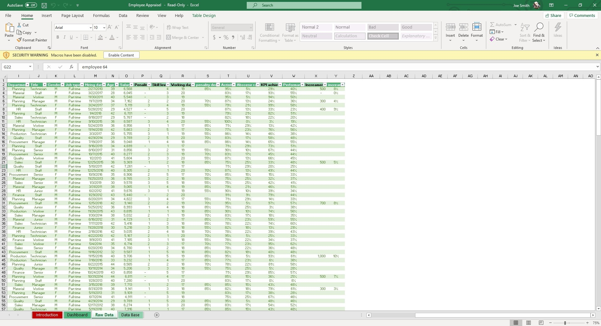 Insert Raw Data related to each employee into the Performance Employee Appraisal Excel Template.