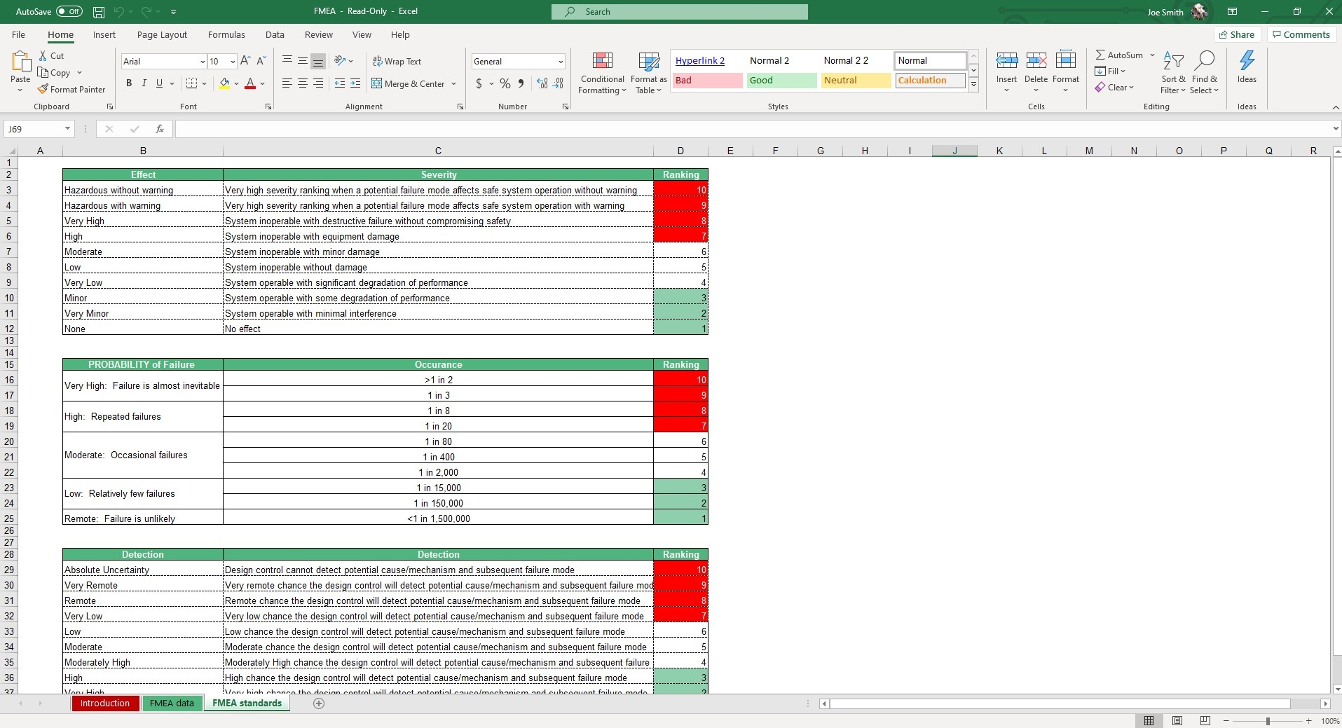 The Lists sheet include your items, reorder level and cost per item.