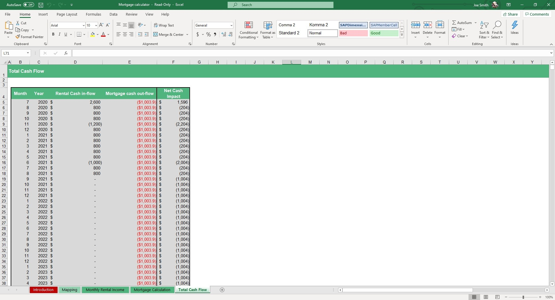 View your Total Cash Flow by month in this sheet