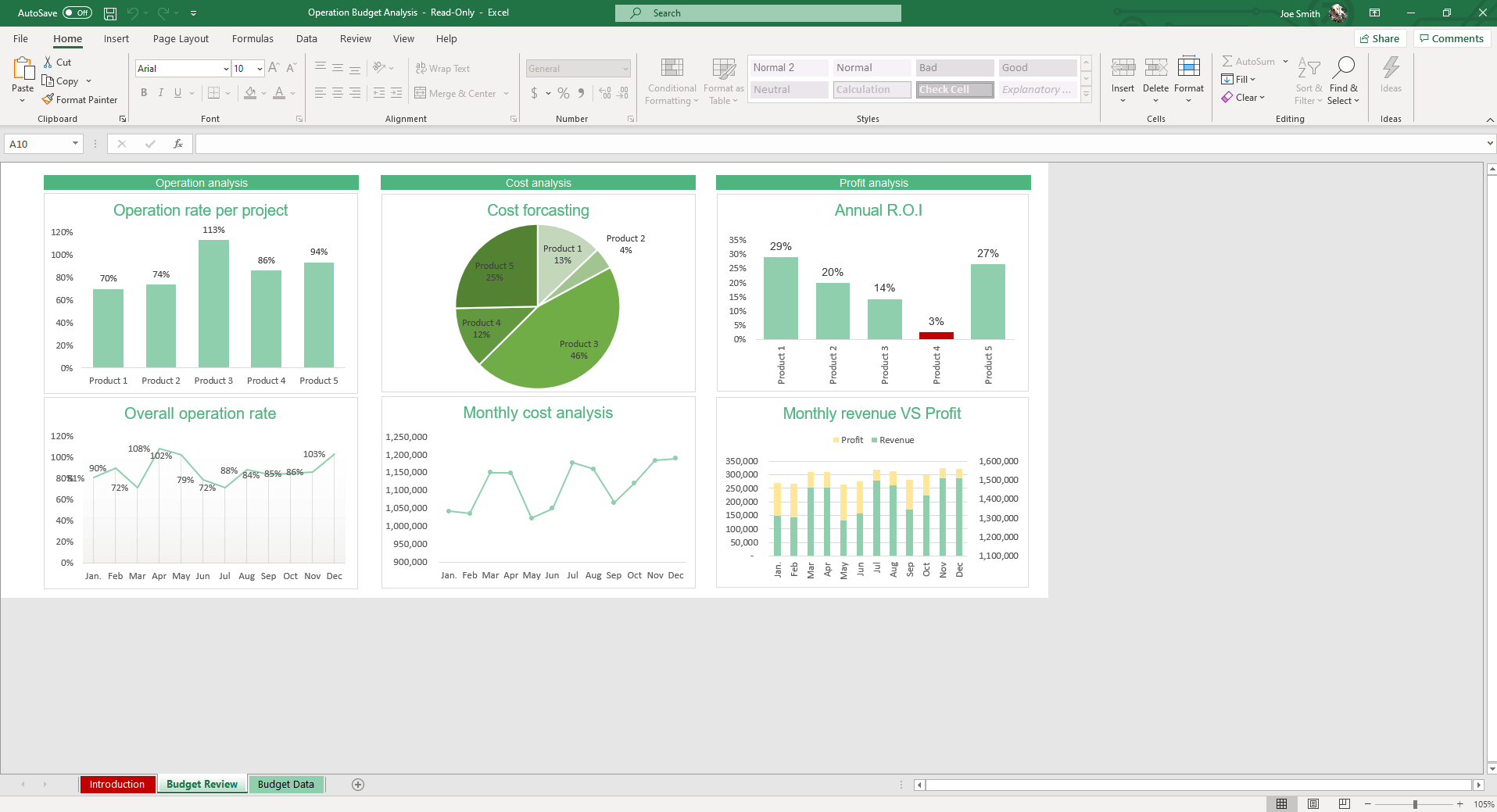 Insert overhead and product costs for up to 5 products in our Operating Budget Analysis Excel Template.