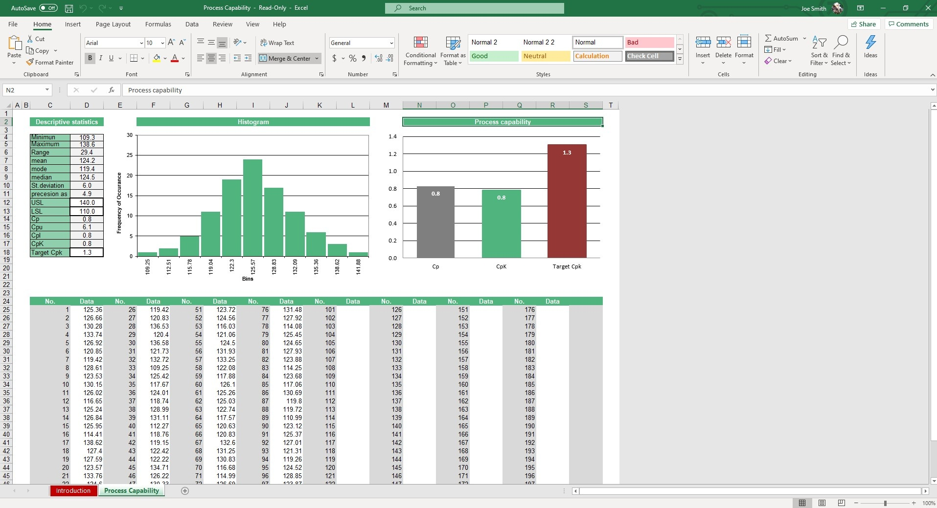 Your Process Capabilities will be displayed via statistics, a histogram and bar chart.