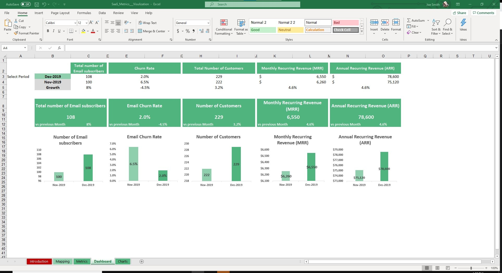 Analyze Subscribers, Revenue and Churn Rate in the Dashboard sheet of our SaaS Metrics Dashboard Excel Template