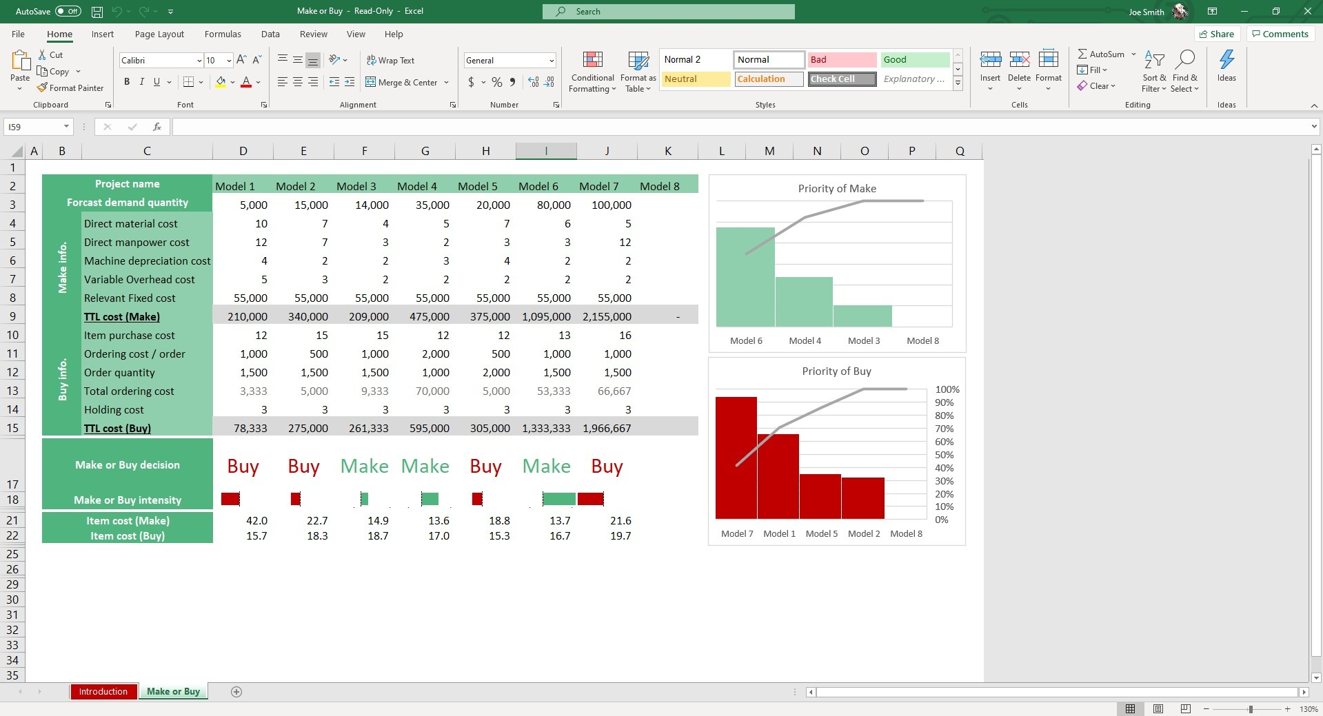 Input direct and indirect costs associated with a specific product. Our Make or Buy Analysis Excel Template will determine whether it's more economically viable to outsource to produce in-house.