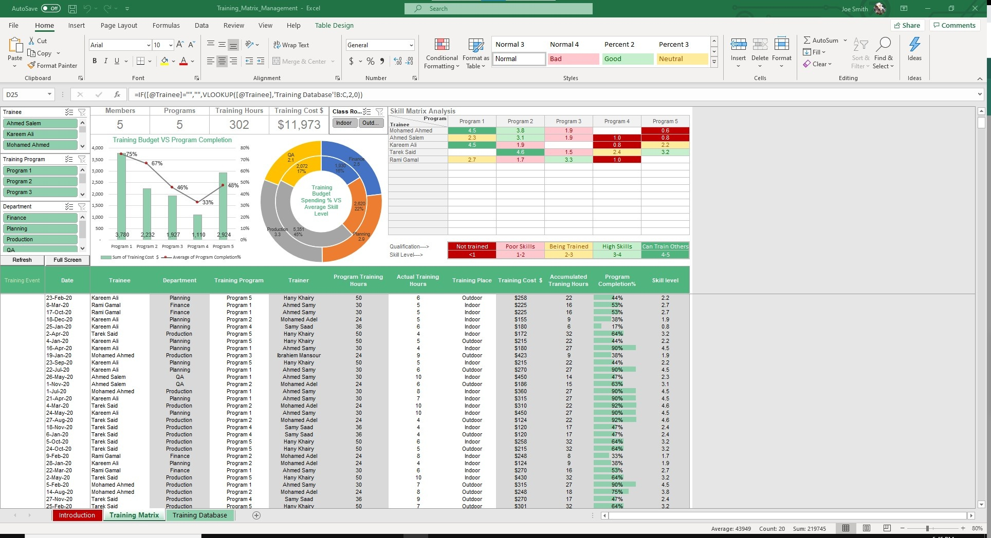 The Training Matrix sheet contains a Dashboard for reporting with charts, graphs and conditional formatting for insights into your training status.
