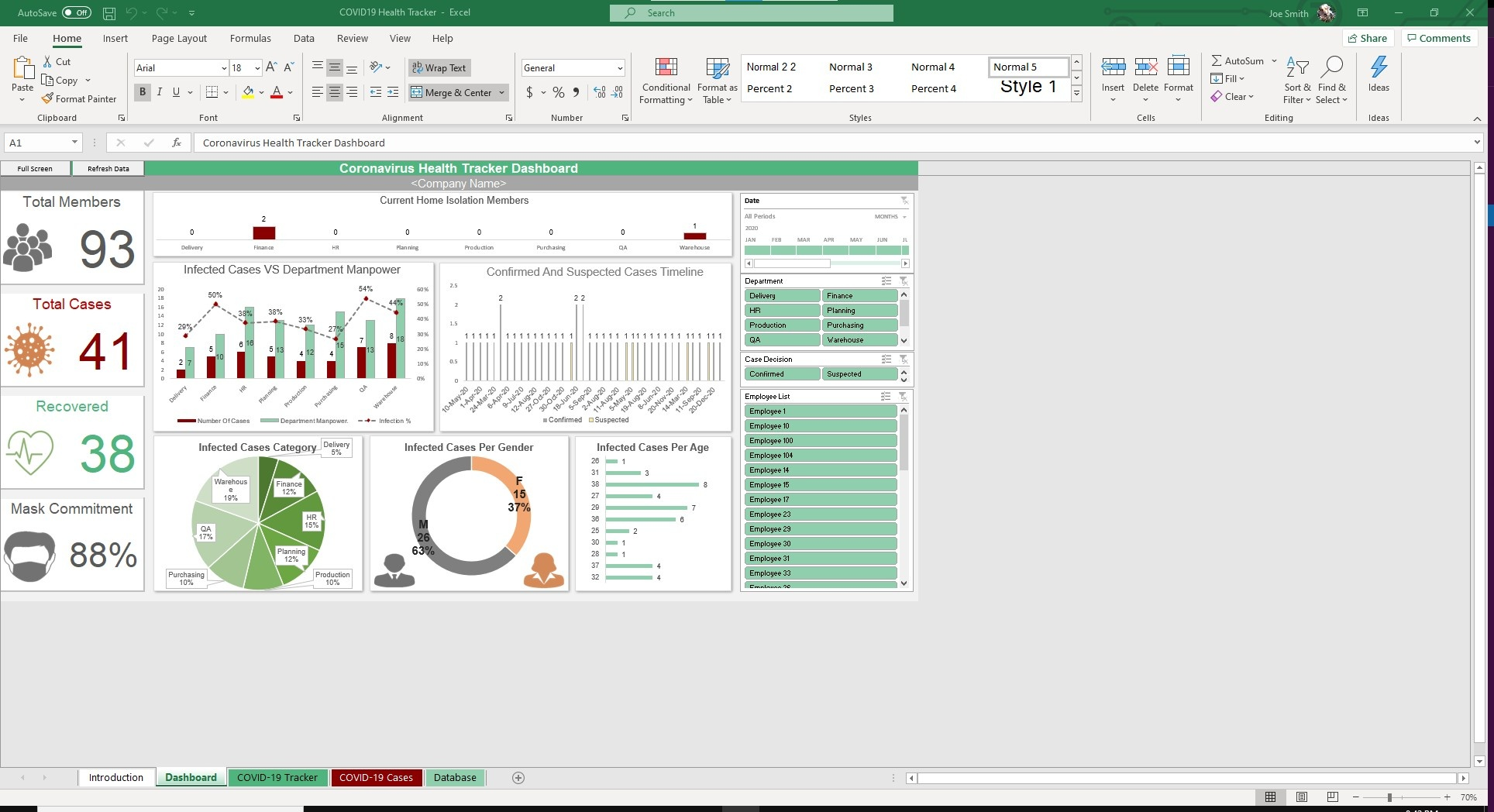 The Dashboard of our COVID-19 Employee Health Tracker Excel Template allows you to see the spread and health of your employees at a high-level.