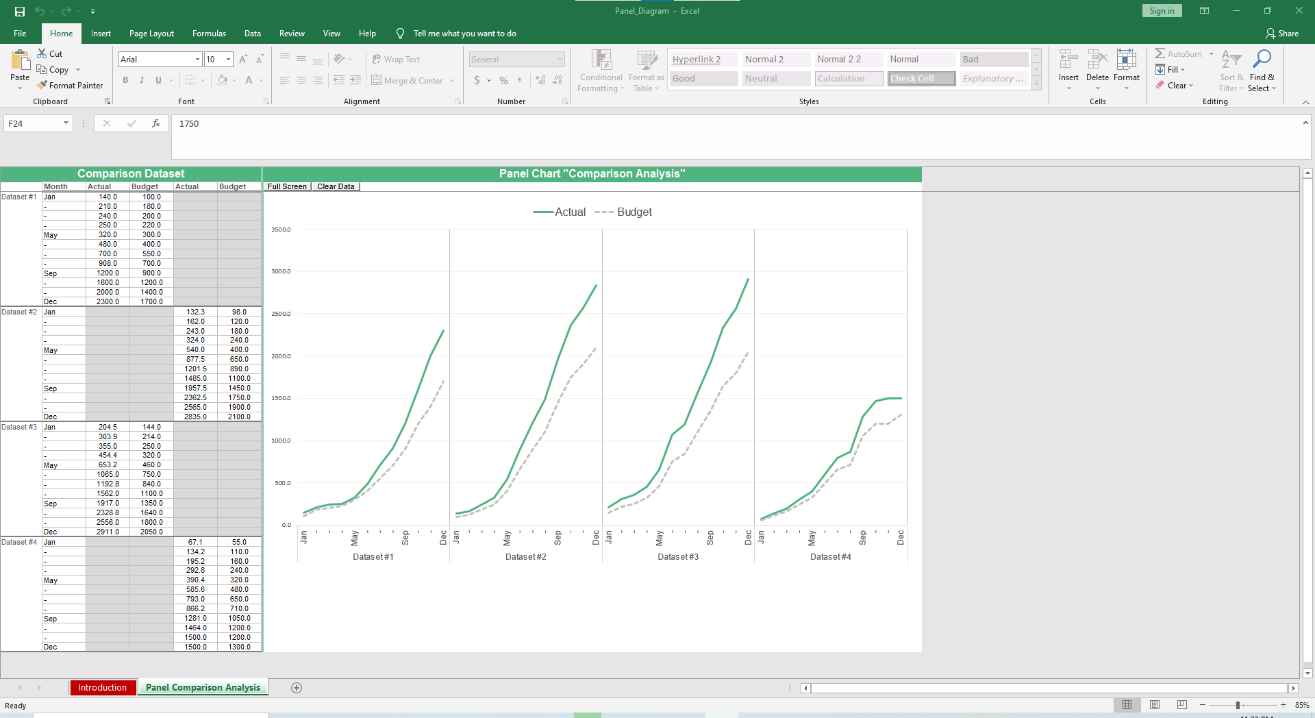 Analyze and plot your data points to see if there is a Pareto Relationship.