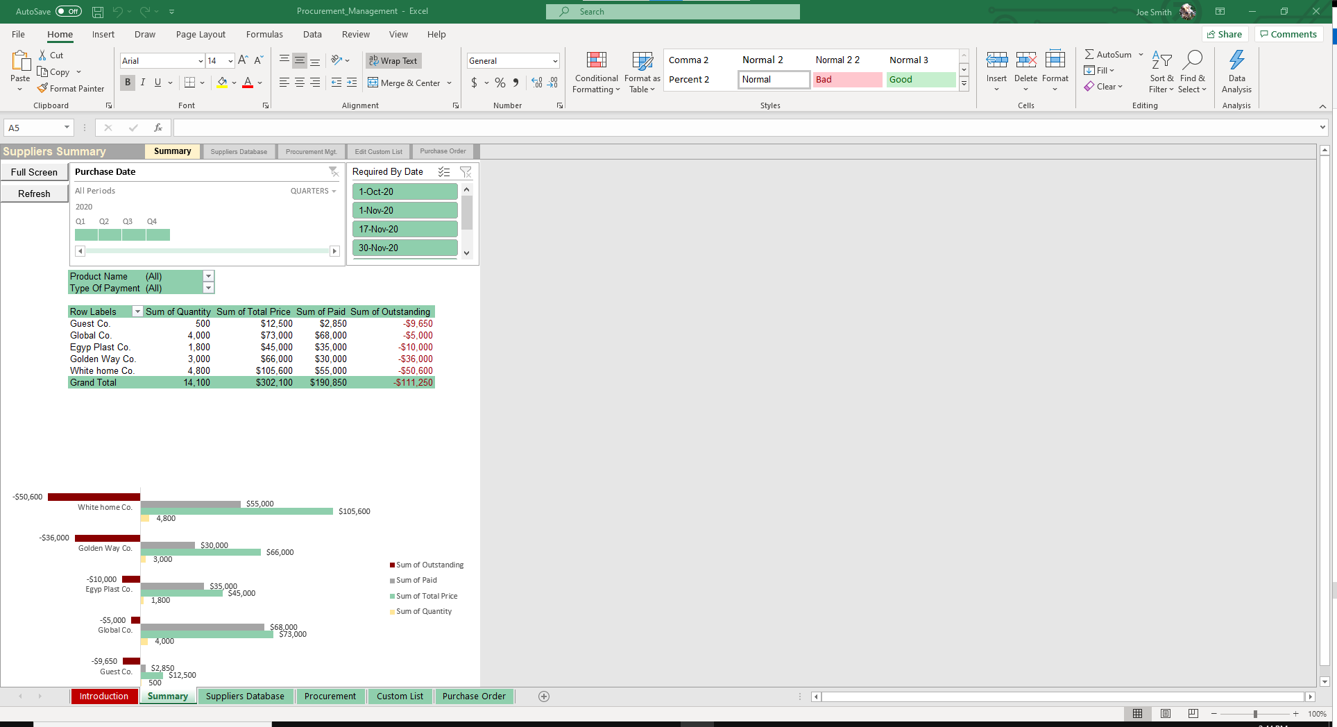 View all your procurement items in the Summary sheet of our Procurement Management Excel Template.