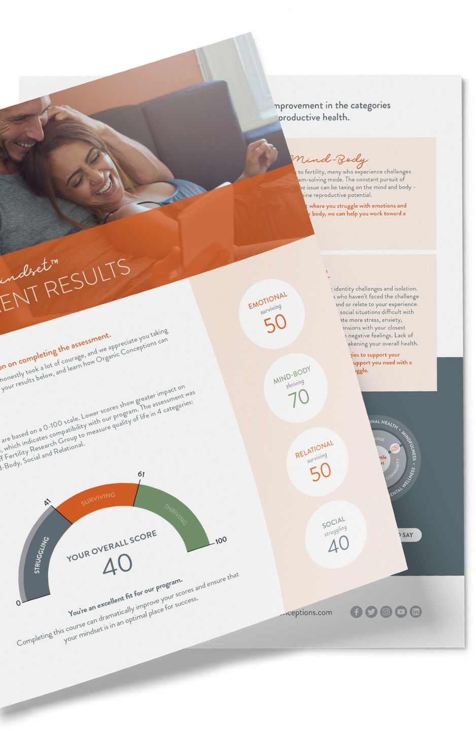 Colorful personalized report documents showing an overall score of 40, stating