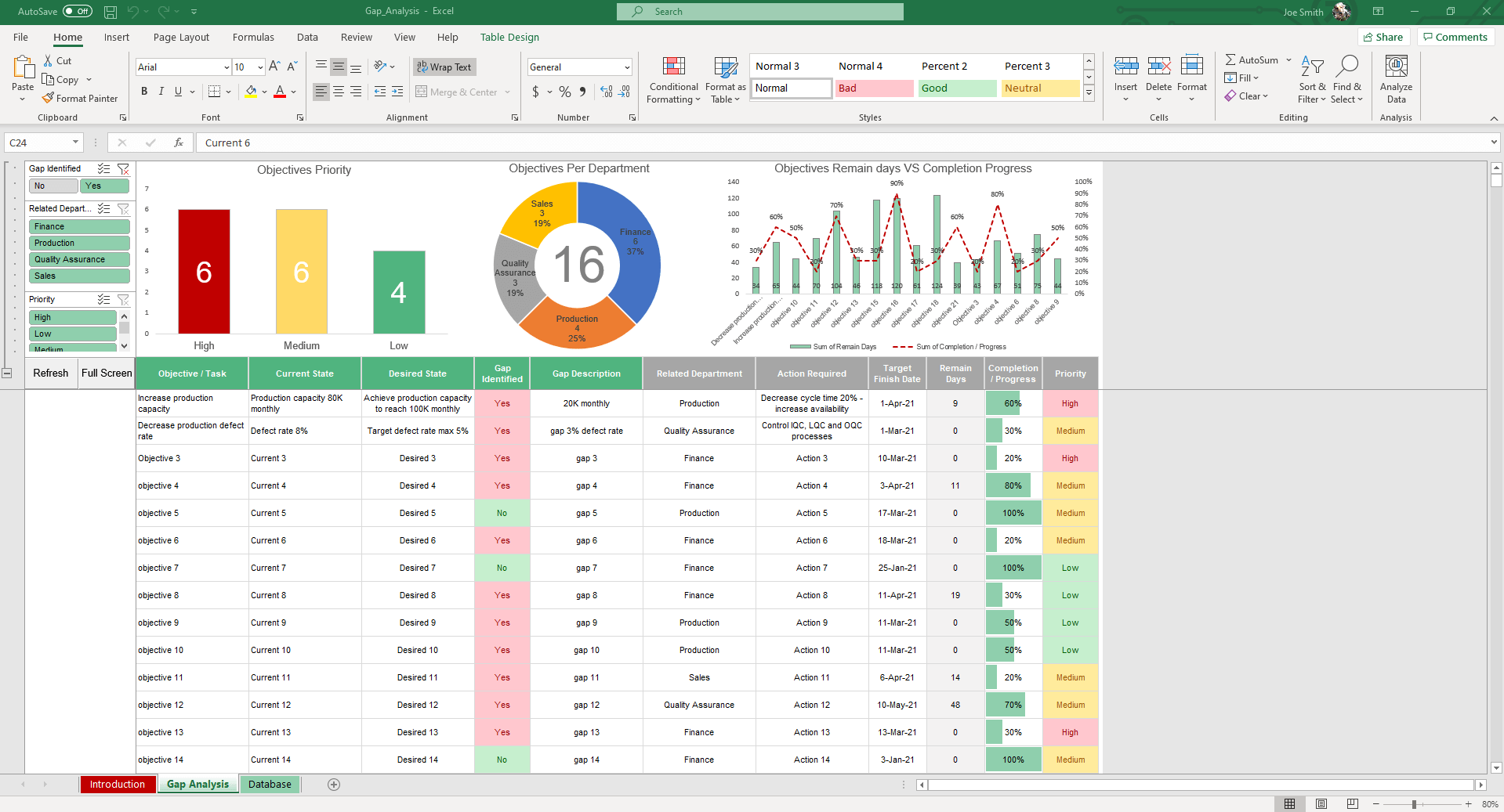 The Setup sheet of the Earned Value Analysis Excel Template allows you to input your dates and length of the project.